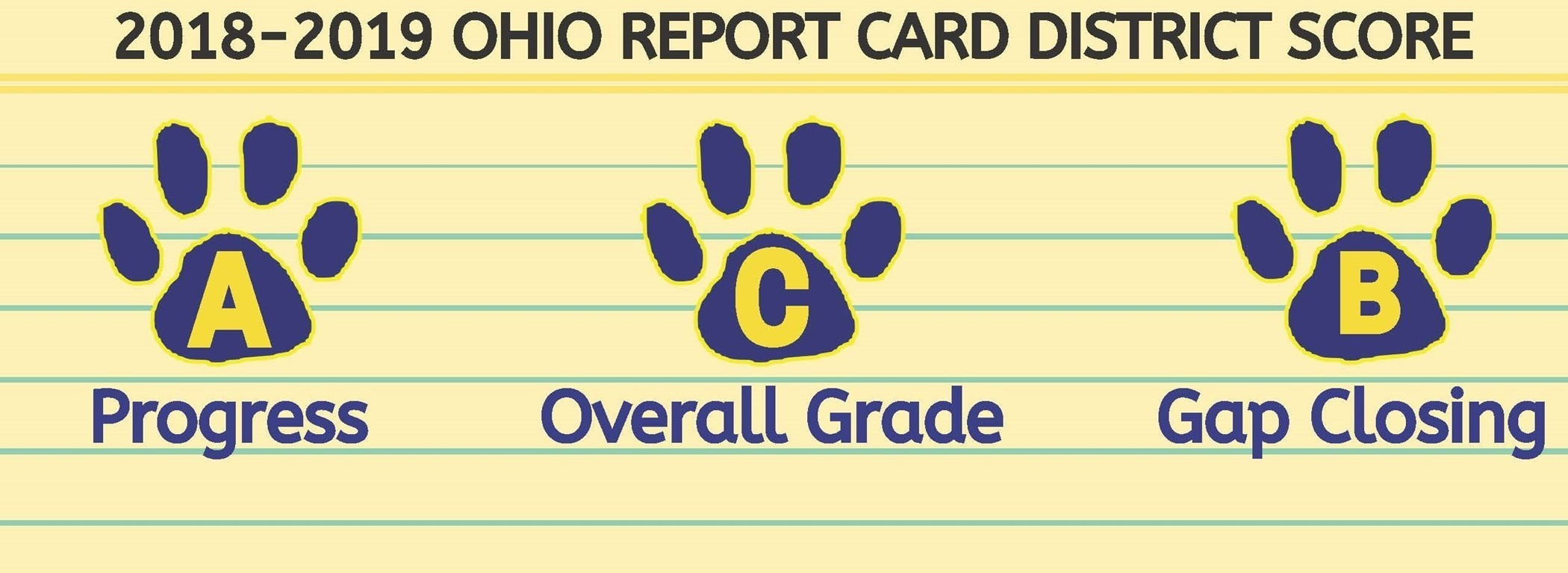 Read our School Report Card Gains