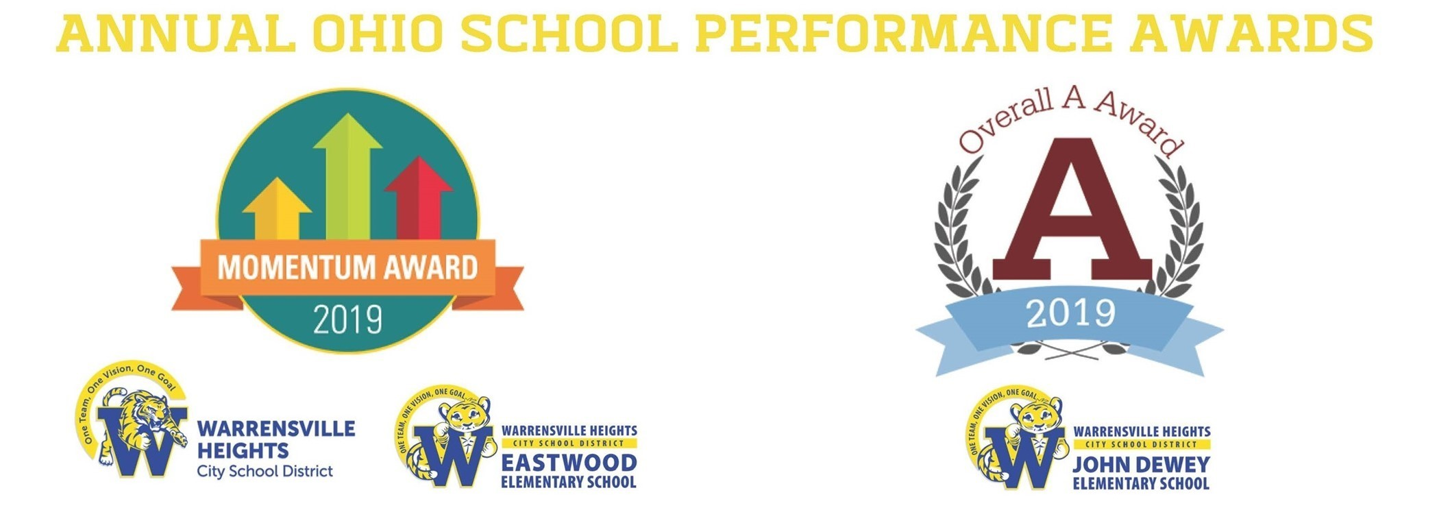 District receives Ohio School Performance Awards